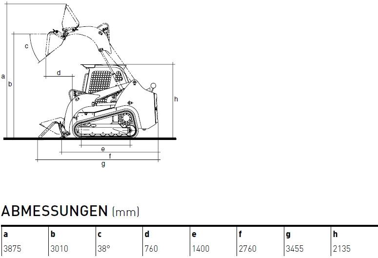 KATO IMER CL35 Kompaktlader Diagramm