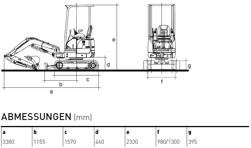 Abmessungen des KATO 17 VXE als Diagramm